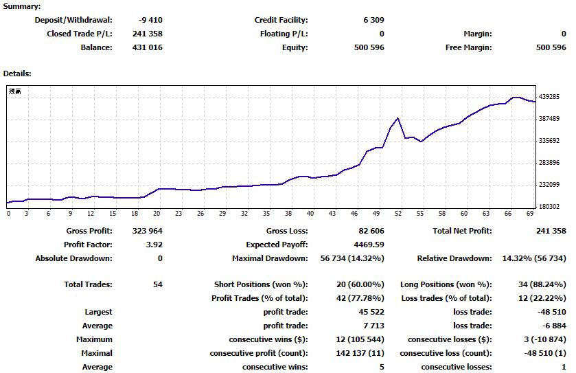 2018年6月の月間収支