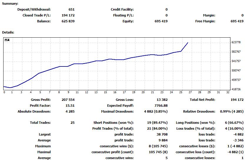 2018年7月の月間収支