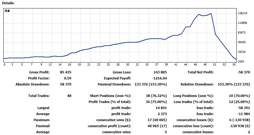 2018年8月の月間収支