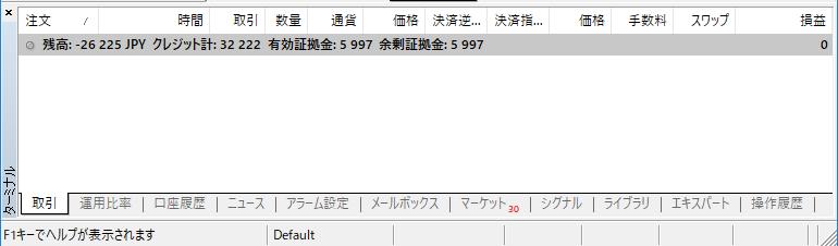 XM ゼロカット 残高推移