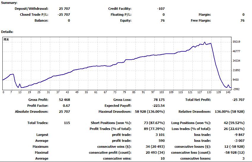 2019年3月-5月の月間収支